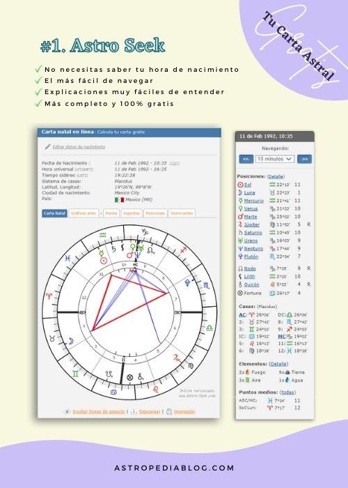 cómo calcular tu carta astral gratis Astro Seek