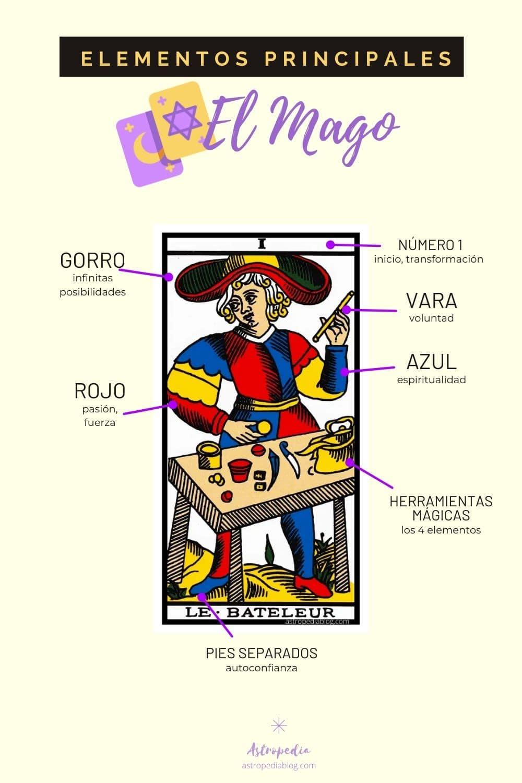 el mago tarot significado