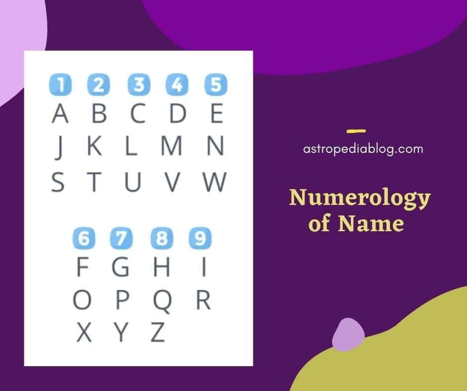 Numerology of name - table of letters