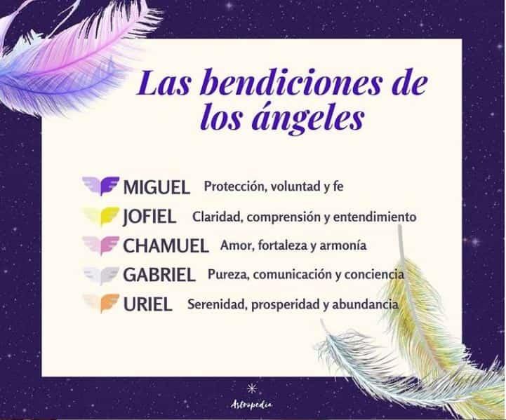 cómo comunicarse con ángeles - función de cada arcángel